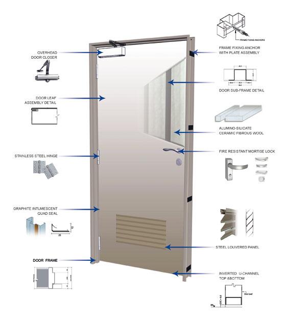 K Steel Steel Structuring System
