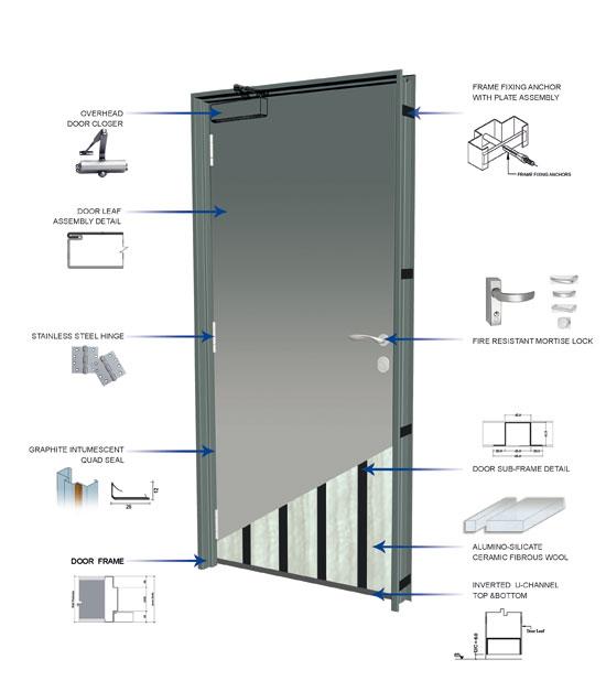 Fiberglass Door Wood Core