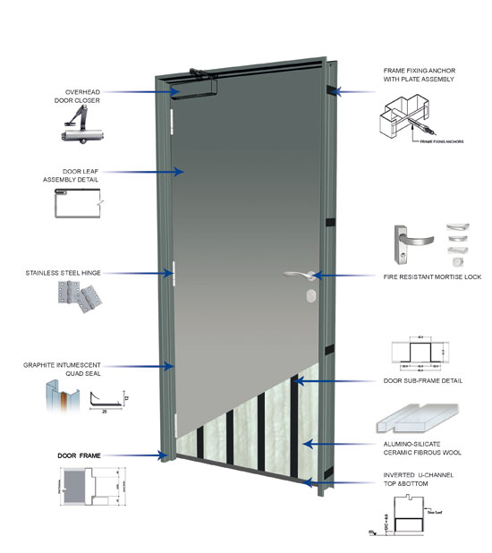 Door Made Out Of Fire : K steel structuring system
