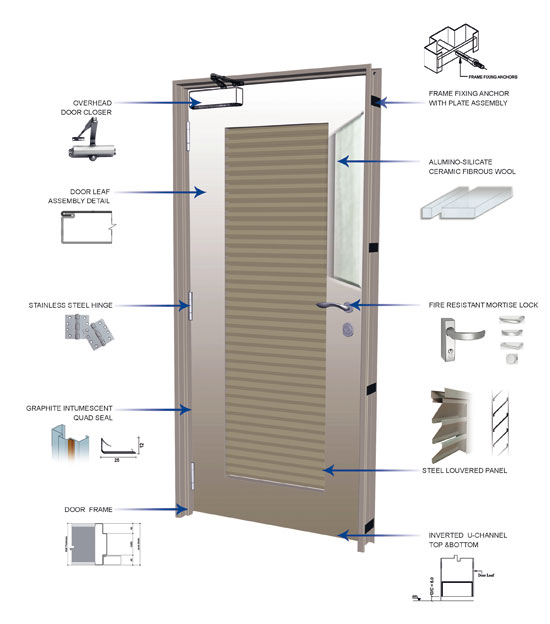 ... security door used typically for areas like storage and electrical rooms for continuous ventilation. The doors are made out of single leaf over lapping ...  sc 1 st  K-STEEL [Steel Structuring System] & K-STEEL [Steel Structuring System]