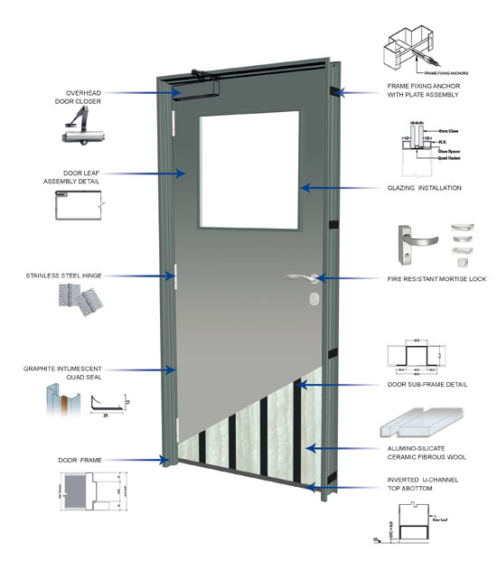 K steel steel structuring system for Door vision panel