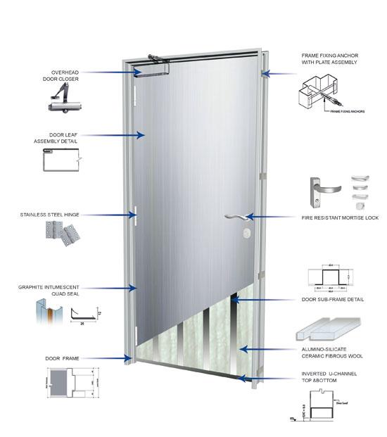 K-STEEL [Steel Structuring System]